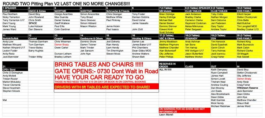 EWS 2014/15 R2 Pitting Plan, Heat List and Timetable